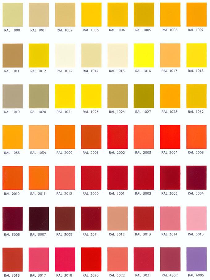Colores carta ral 1